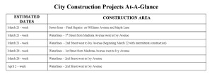 City Construction Projects - March