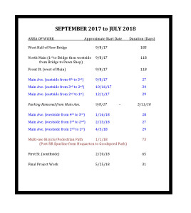 2017-2018-odot-project-schedule-9-1-2016_page_2