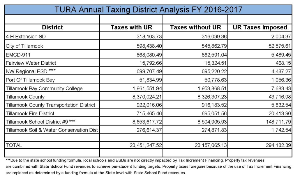 Analysis 2016-2017